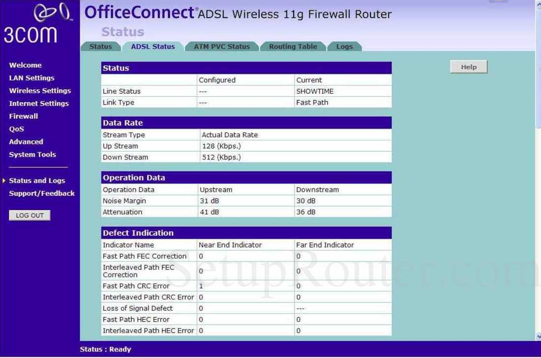 3Com 3CRWDR101A-75 Screenshot ADSL Status