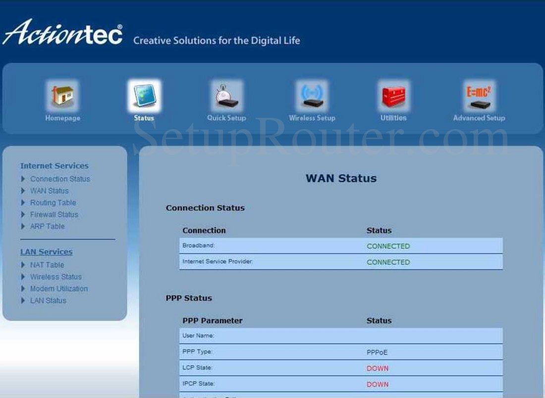 Actiontec GT784WN Screenshot WAN Status