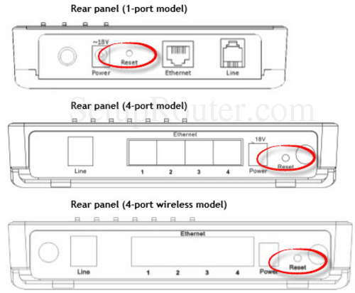 Alcatel-Lucent Cellpipe-7130 Reset
