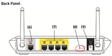 how to change belkin router password on ipad