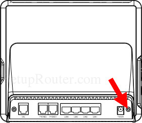 Huawei HG655b Reset Router to Default