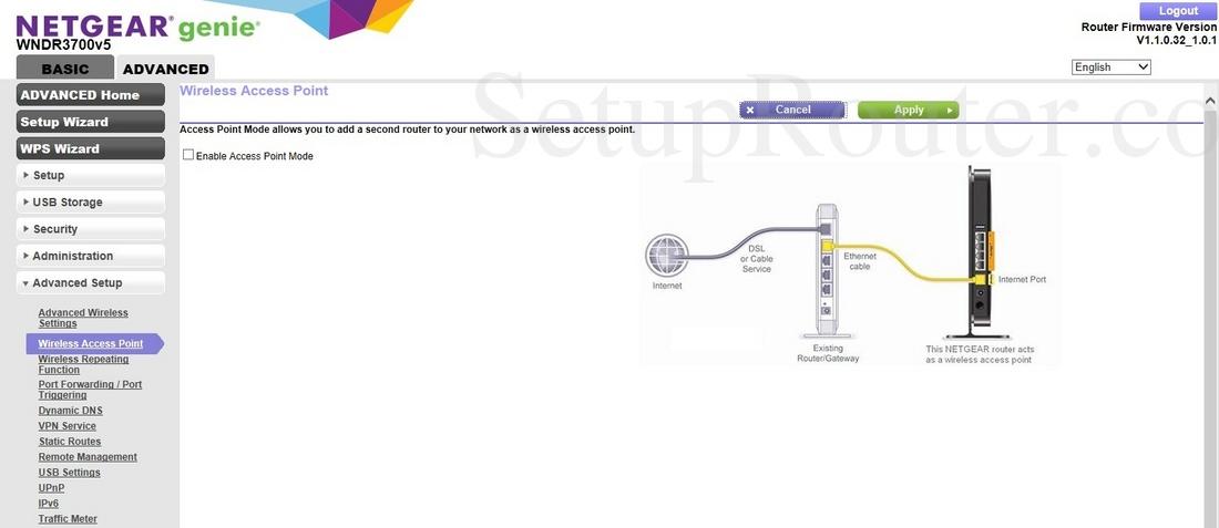 Netgear WNDR3700v5 Screenshot WirelessAccessPoint