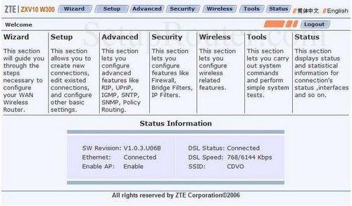 setup wifi on the zte zxv10 w300 rh setuprouter com ZXV10 W300 Password Modem Zte ZXV10 W300